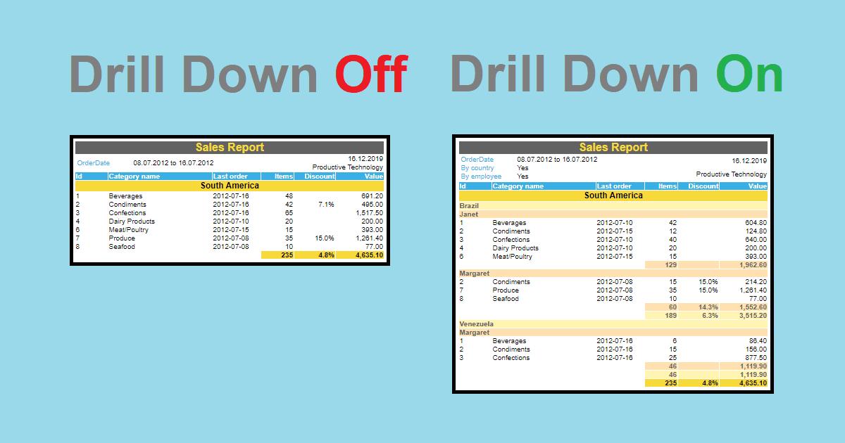 Drill Down Reports